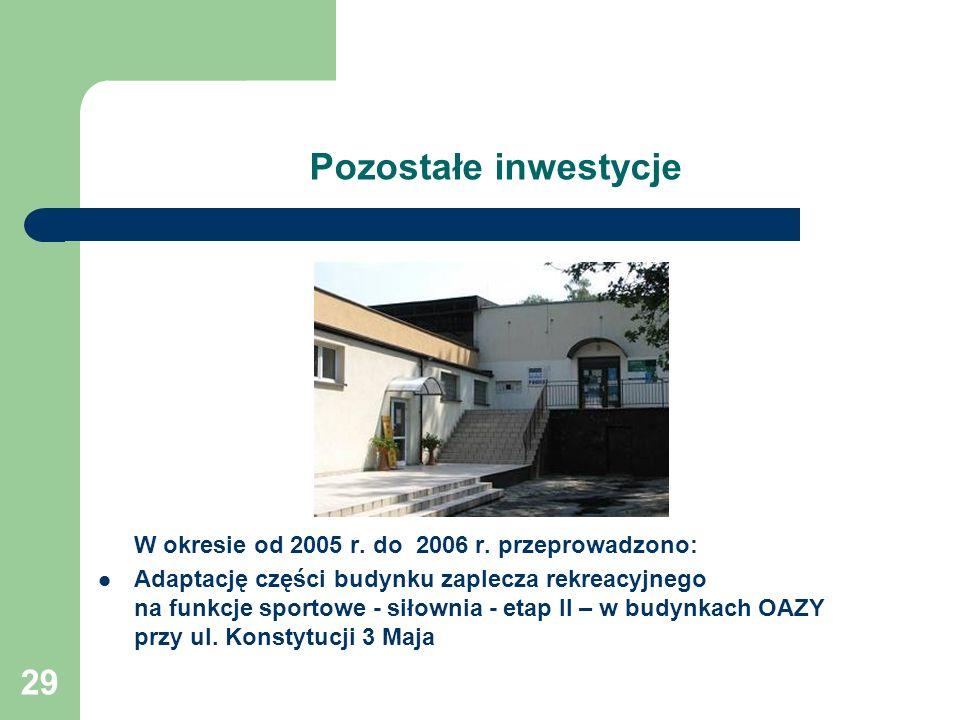 Pozostałe inwestycje W okresie od 2005 r. do 2006 r. przeprowadzono: