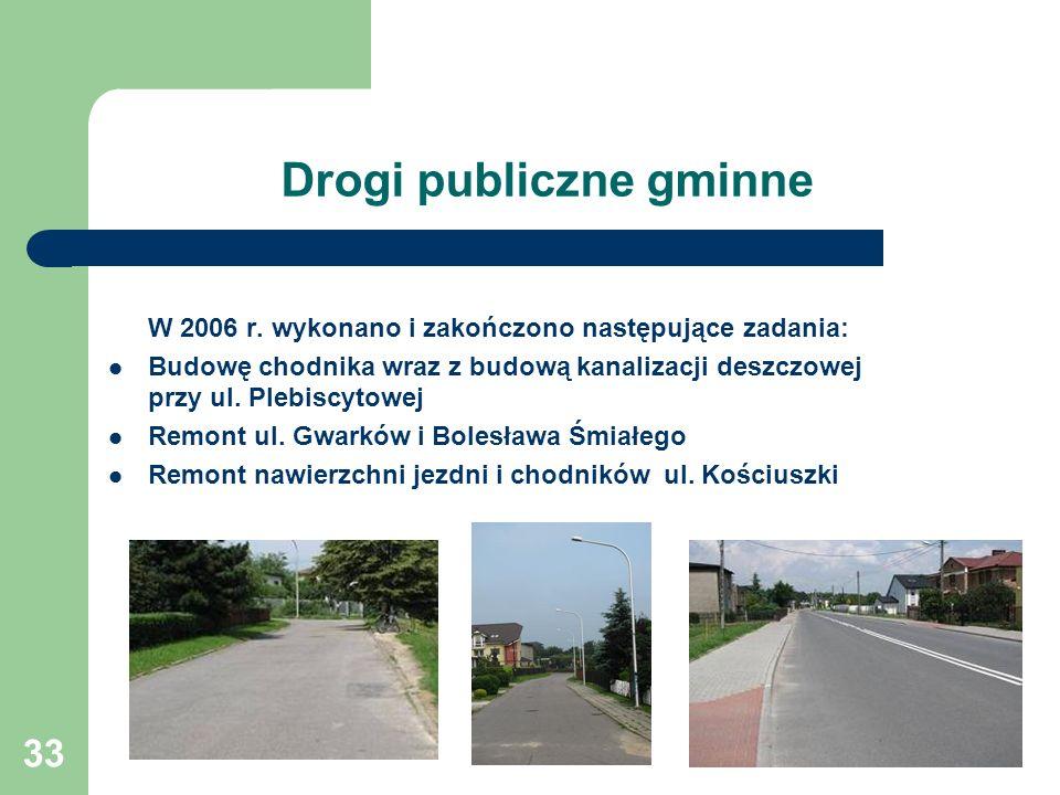Drogi publiczne gminne