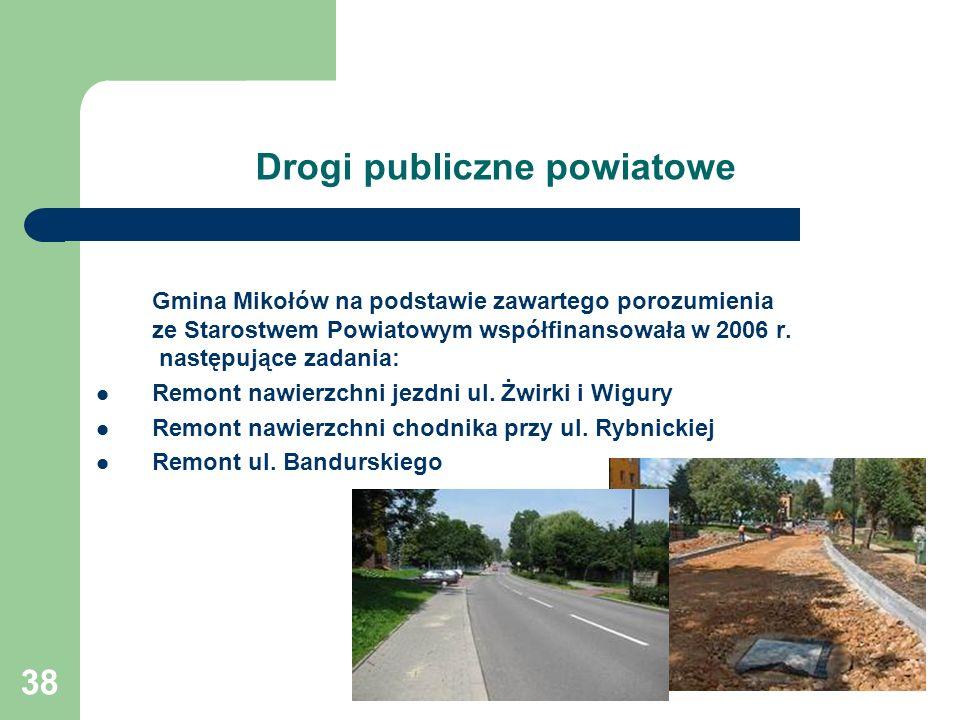 Drogi publiczne powiatowe