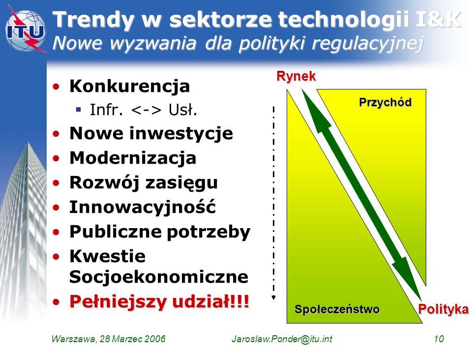 Trendy w sektorze technologii I&K Nowe wyzwania dla polityki regulacyjnej