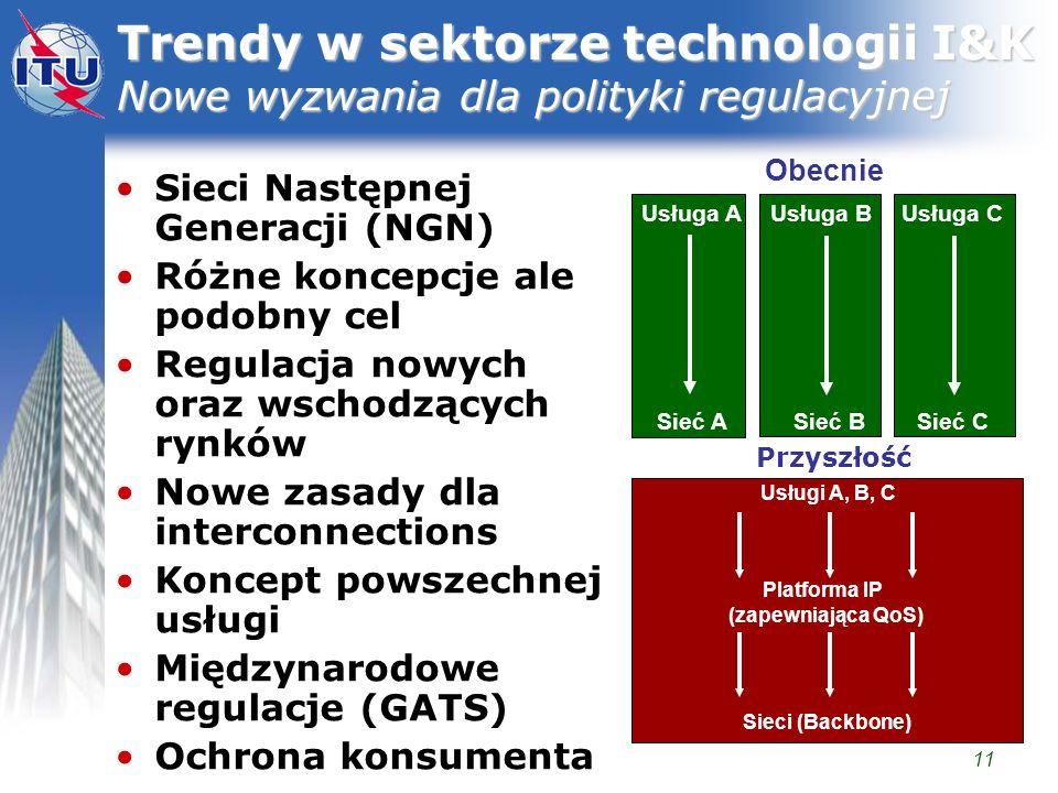 Platforma IP (zapewniająca QoS)