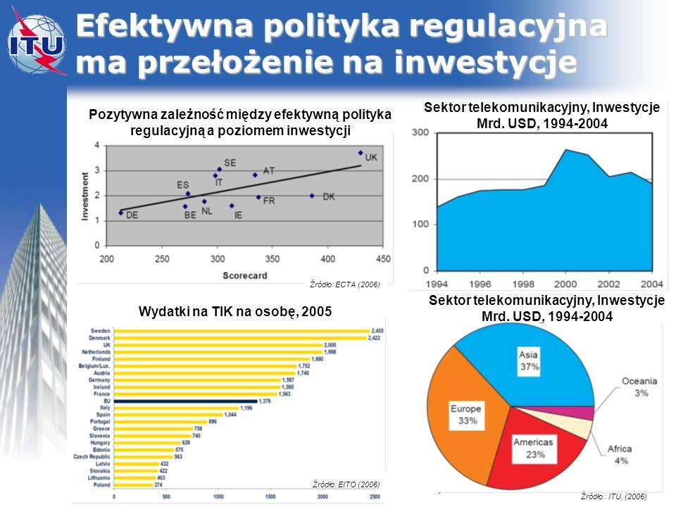 Efektywna polityka regulacyjna ma przełożenie na inwestycje