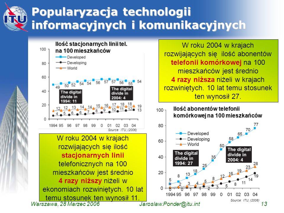 Popularyzacja technologii informacyjnych i komunikacyjnych