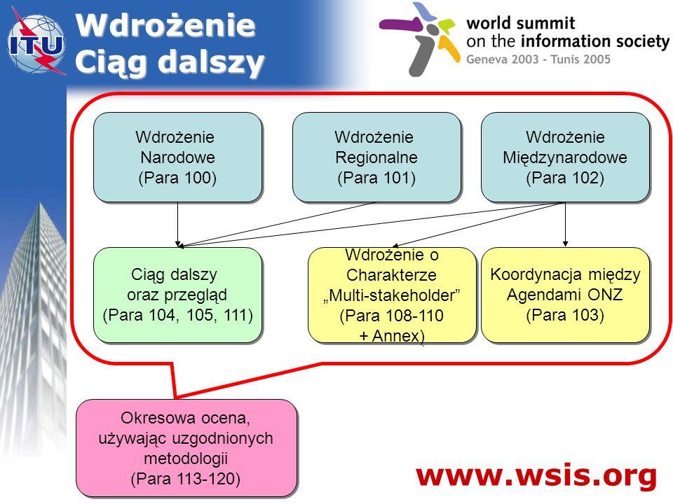 Wdrożenie Ciąg dalszy www.wsis.org Wdrożenie Narodowe (Para 100)