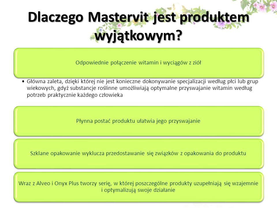 Dlaczego Mastervit jest produktem wyjątkowym