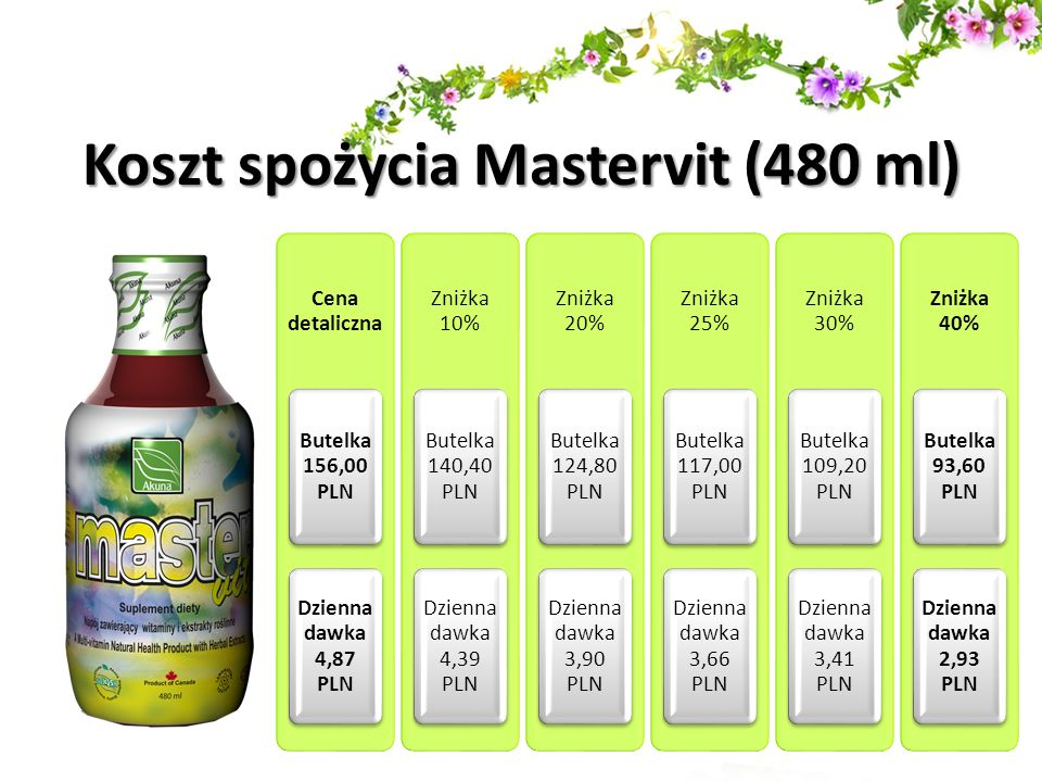 Koszt spożycia Mastervit (480 ml)