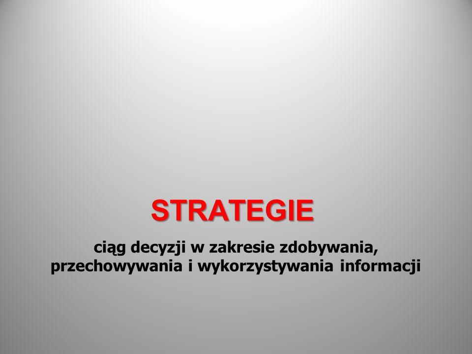 STRATEGIE ciąg decyzji w zakresie zdobywania, przechowywania i wykorzystywania informacji