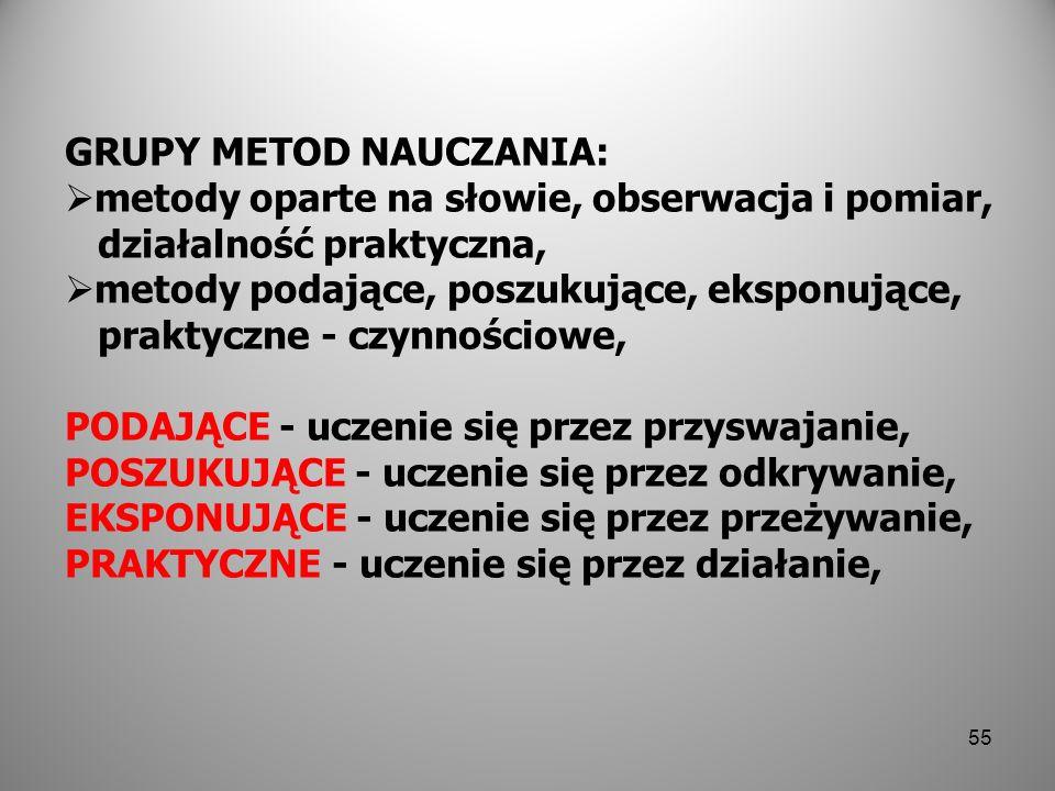 GRUPY METOD NAUCZANIA: