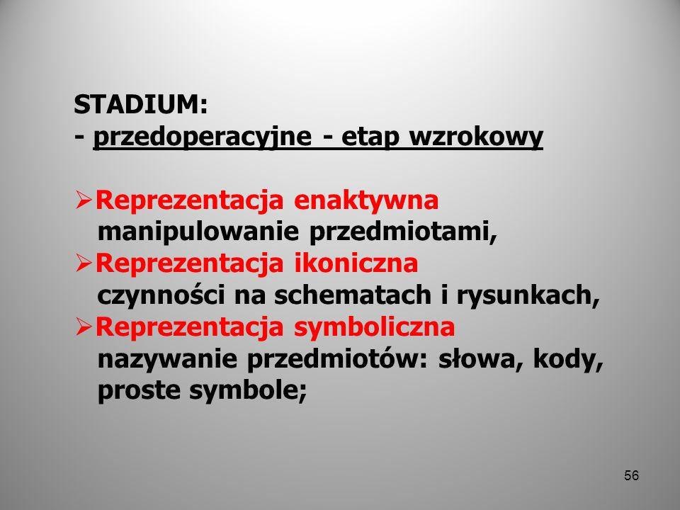 STADIUM: - przedoperacyjne - etap wzrokowy