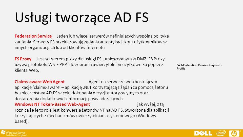 Usługi tworzące AD FS