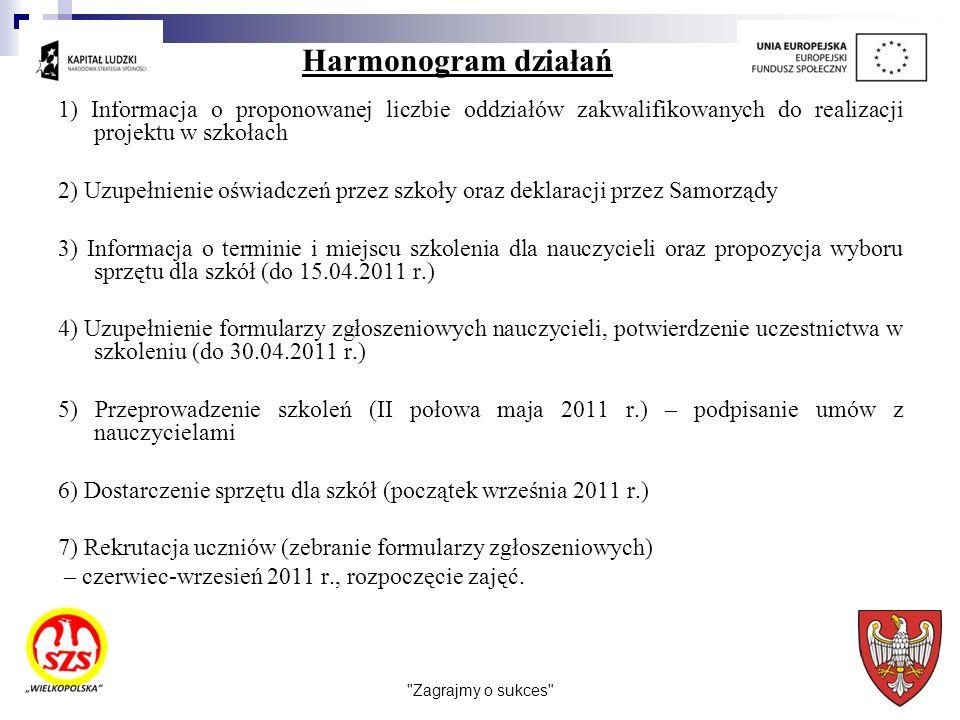 Harmonogram działań 1) Informacja o proponowanej liczbie oddziałów zakwalifikowanych do realizacji projektu w szkołach.