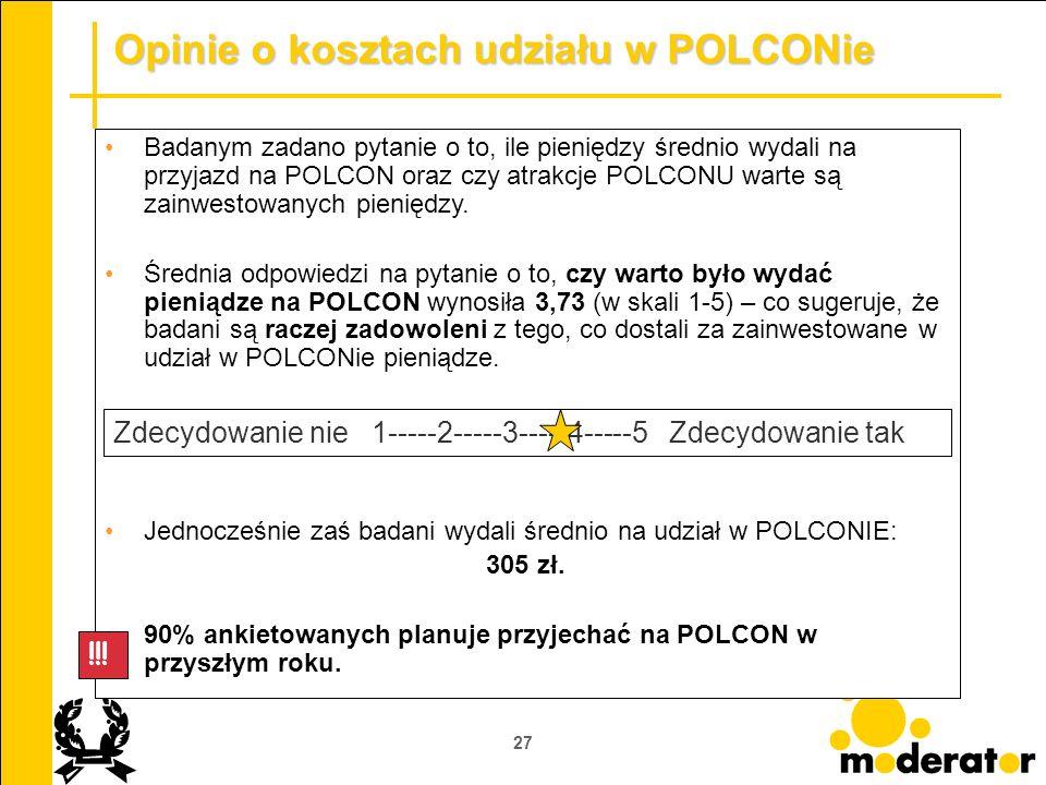 Opinie o kosztach udziału w POLCONie