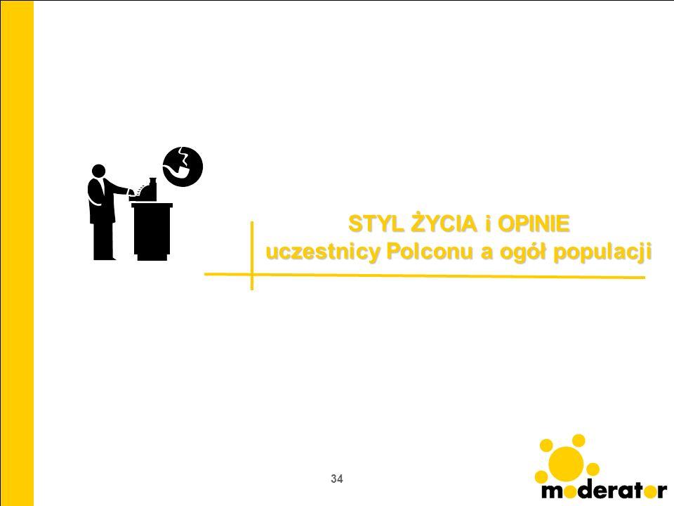 STYL ŻYCIA i OPINIE uczestnicy Polconu a ogół populacji