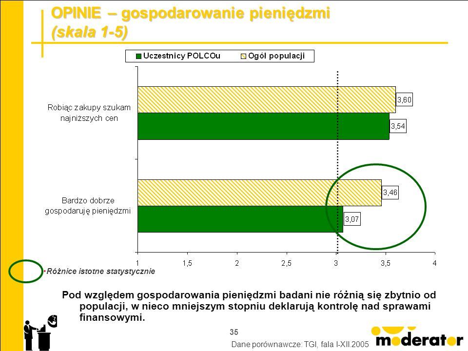 OPINIE – gospodarowanie pieniędzmi (skala 1-5)
