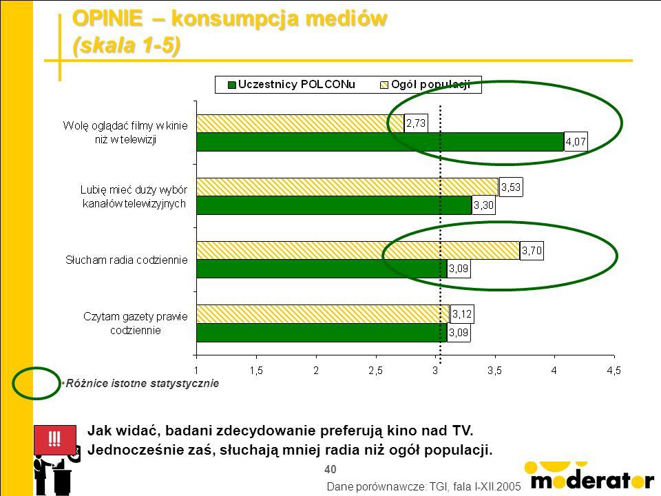 OPINIE – konsumpcja mediów (skala 1-5)