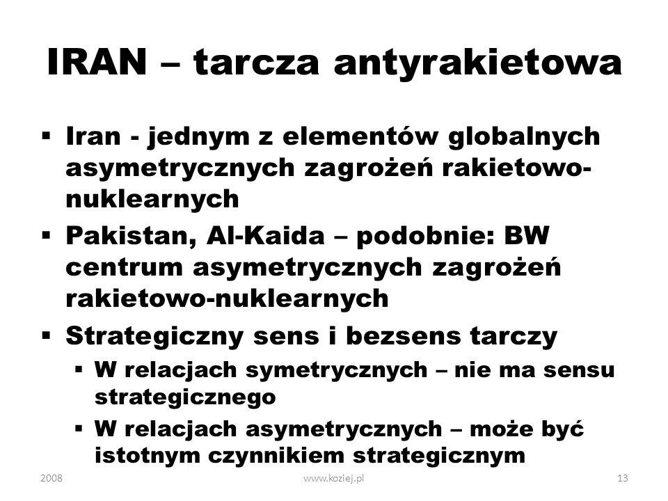 IRAN – tarcza antyrakietowa