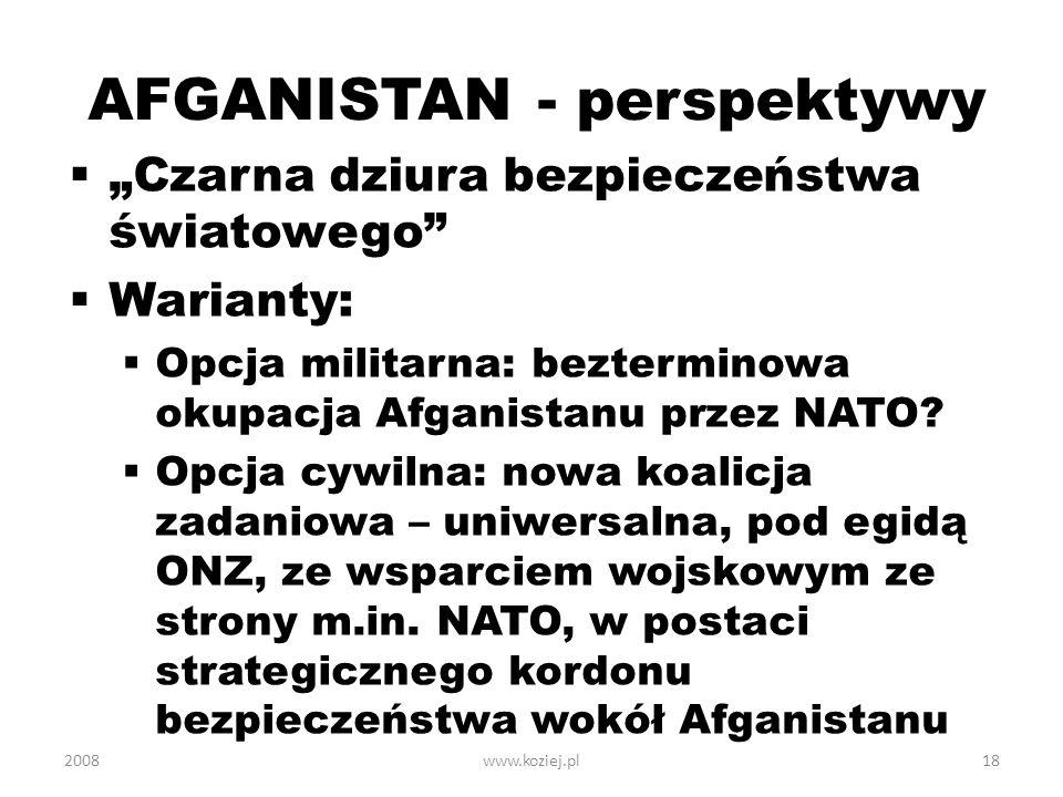 AFGANISTAN - perspektywy