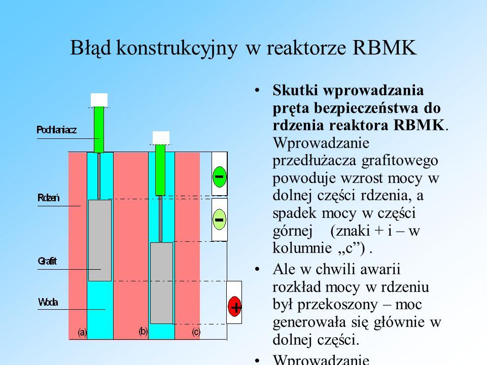 Błąd konstrukcyjny w reaktorze RBMK