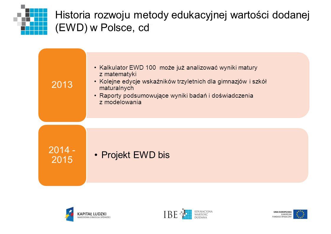 Historia rozwoju metody edukacyjnej wartości dodanej (EWD) w Polsce, cd