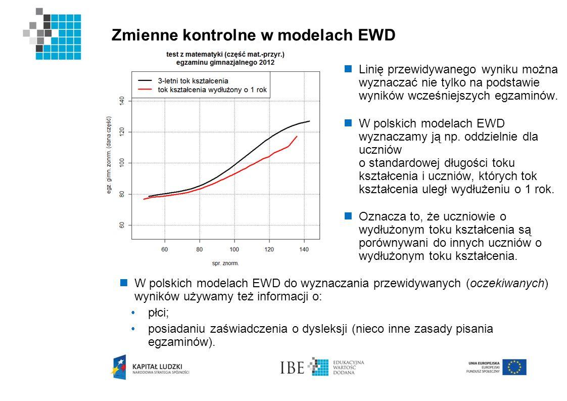 Zmienne kontrolne w modelach EWD