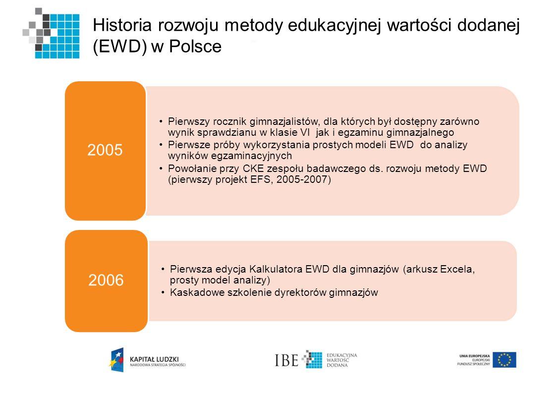 Historia rozwoju metody edukacyjnej wartości dodanej (EWD) w Polsce