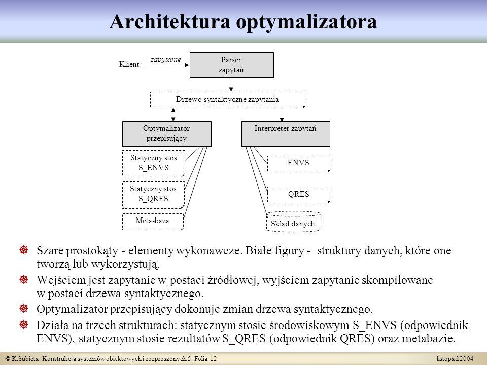 Architektura optymalizatora
