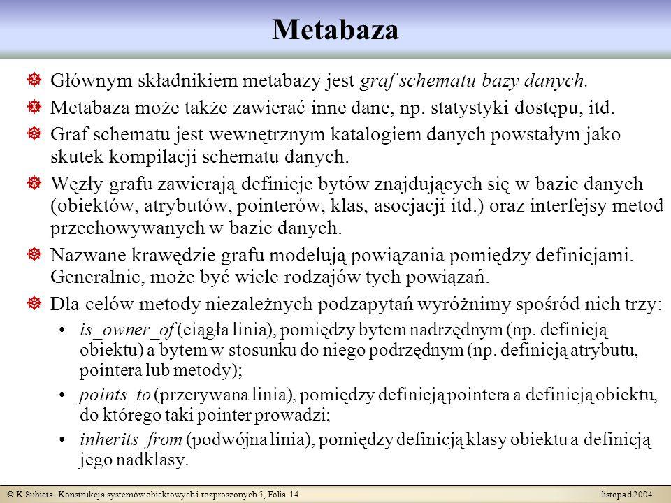 Metabaza Głównym składnikiem metabazy jest graf schematu bazy danych.