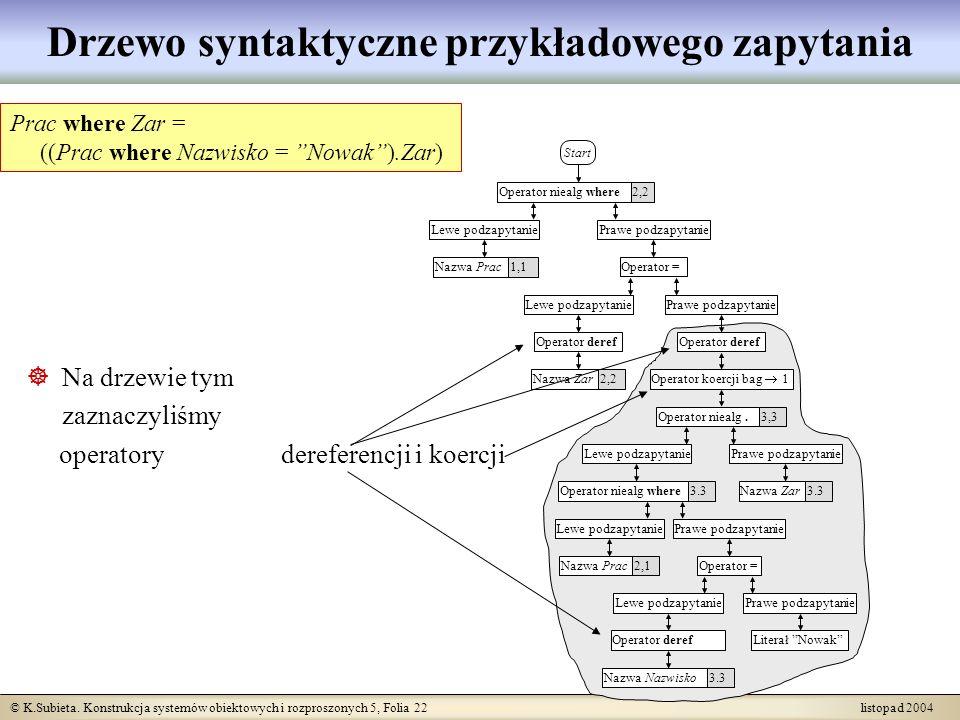 Drzewo syntaktyczne przykładowego zapytania