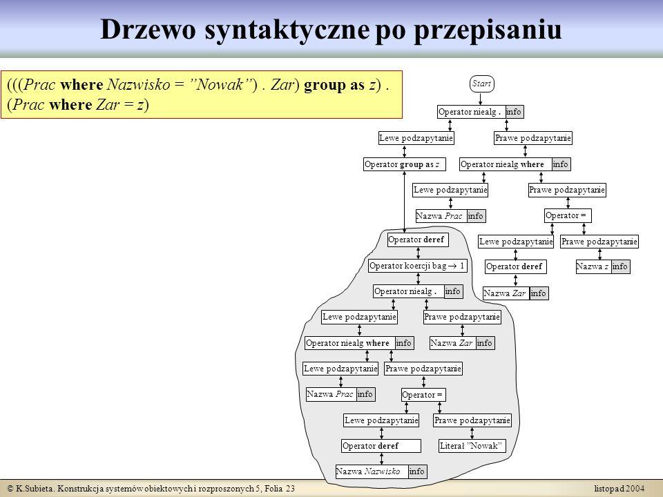 Drzewo syntaktyczne po przepisaniu