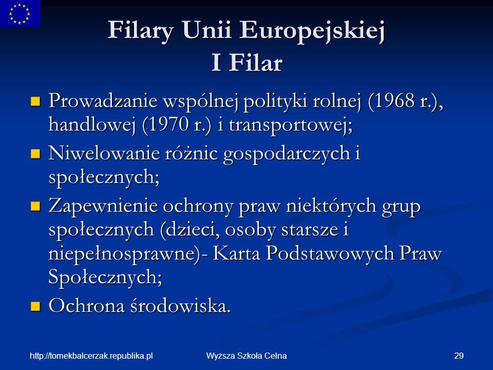 Filary Unii Europejskiej I Filar