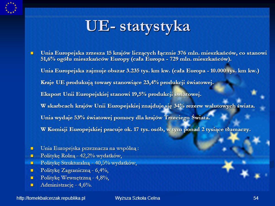 UE- statystyka