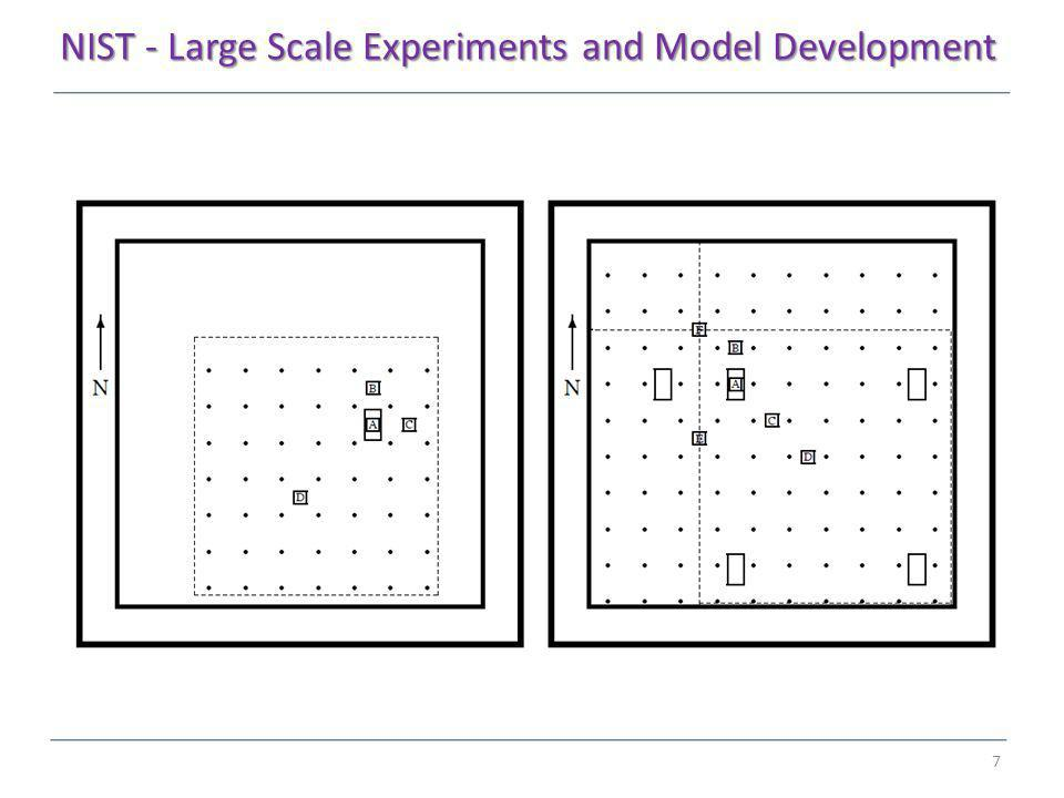 NIST - Large Scale Experiments and Model Development