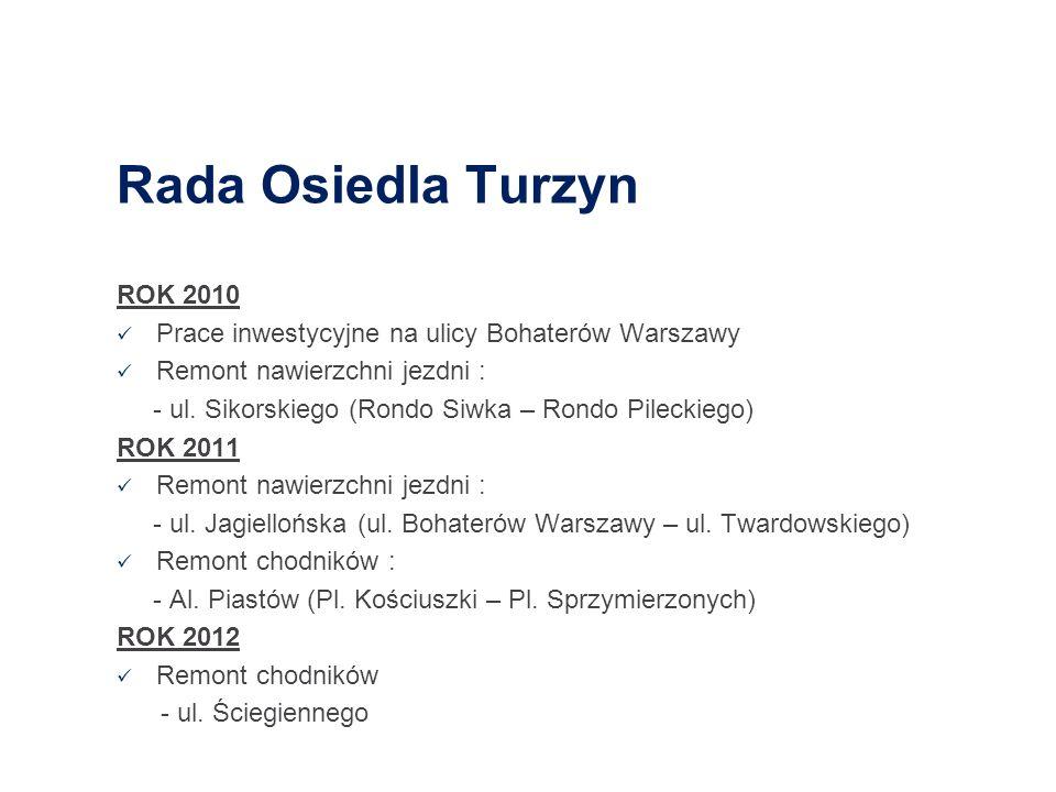 Rada Osiedla Turzyn ROK 2010
