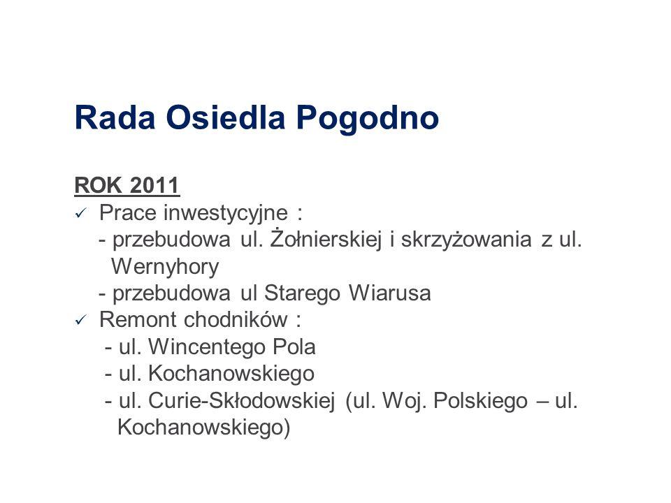 Rada Osiedla Pogodno ROK 2011 Prace inwestycyjne :
