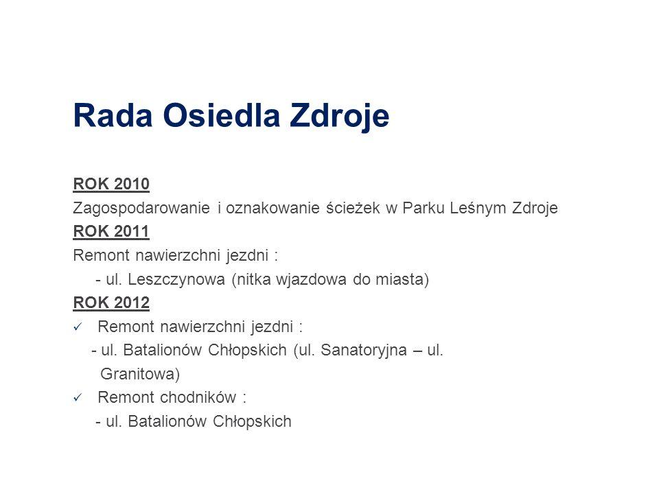 Rada Osiedla Zdroje ROK 2010