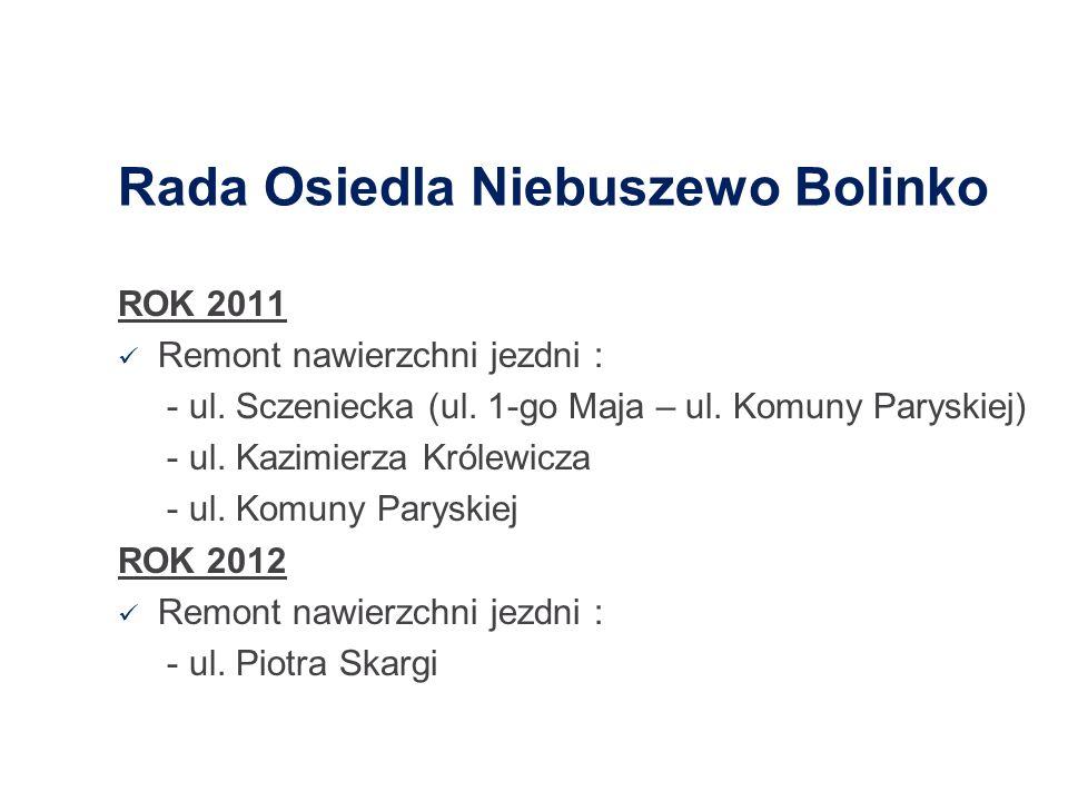 Rada Osiedla Niebuszewo Bolinko