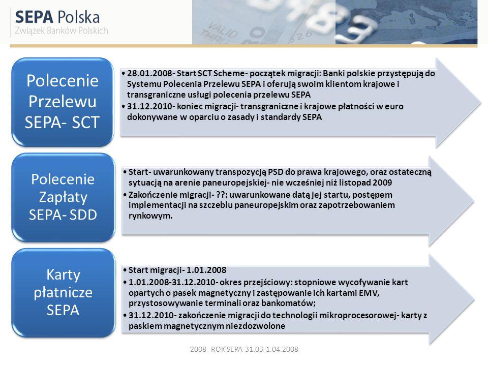 Polecenie Przelewu SEPA- SCT