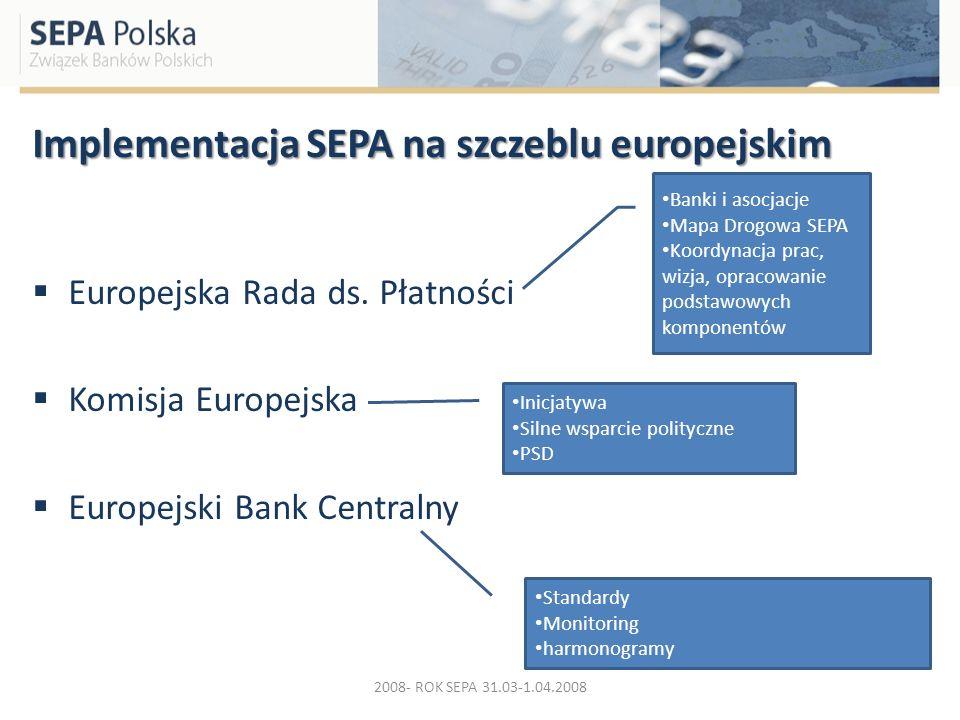 Implementacja SEPA na szczeblu europejskim