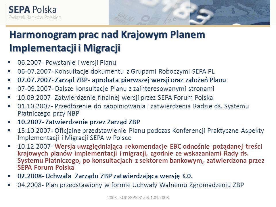 Harmonogram prac nad Krajowym Planem Implementacji i Migracji