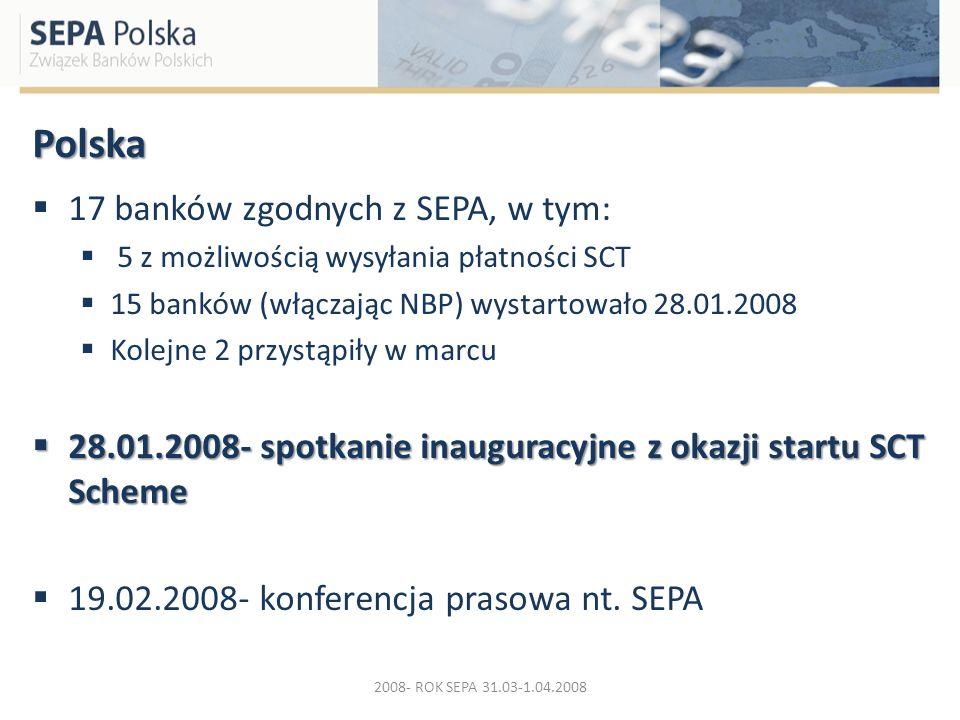 Polska 17 banków zgodnych z SEPA, w tym: