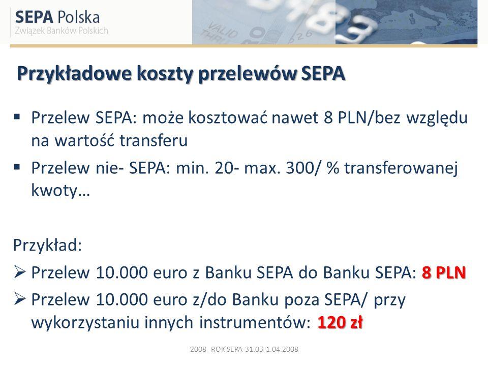 Przykładowe koszty przelewów SEPA