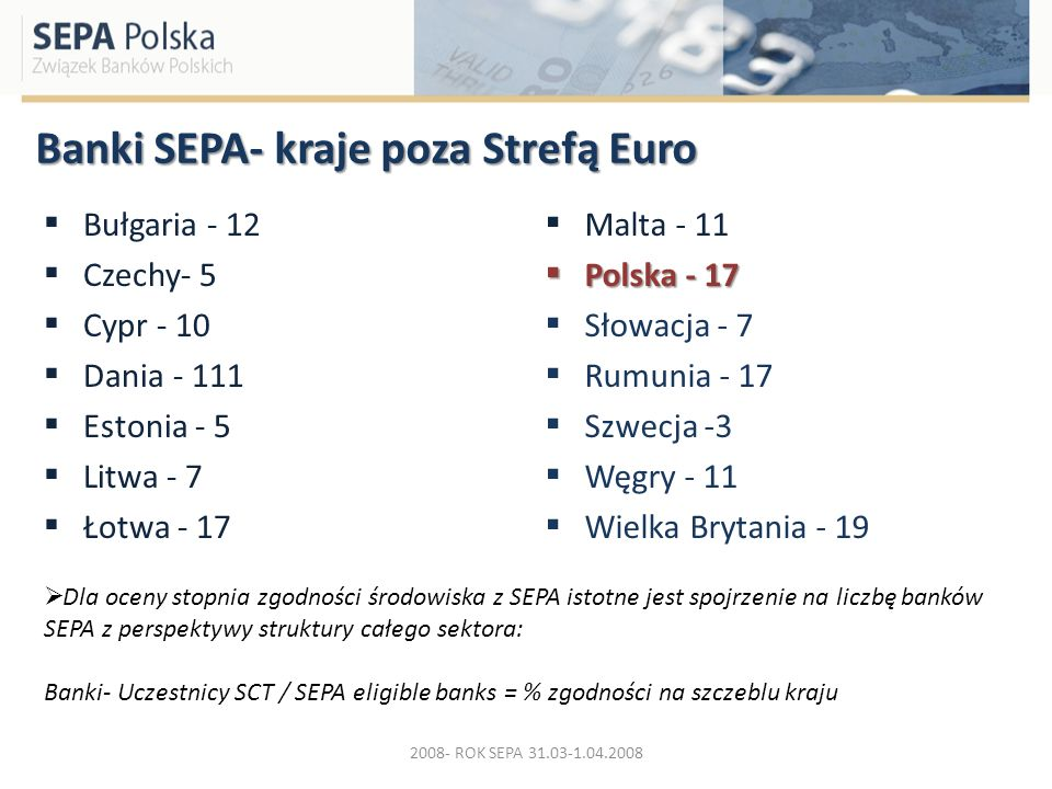 Banki SEPA- kraje poza Strefą Euro