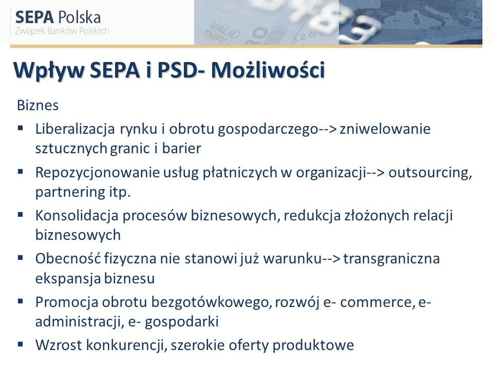 Wpływ SEPA i PSD- Możliwości