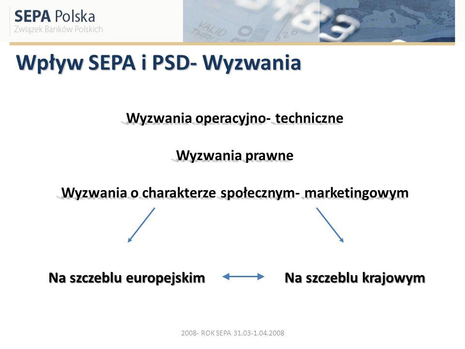Wpływ SEPA i PSD- Wyzwania