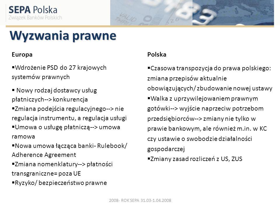 Wyzwania prawne Europa Wdrożenie PSD do 27 krajowych systemów prawnych