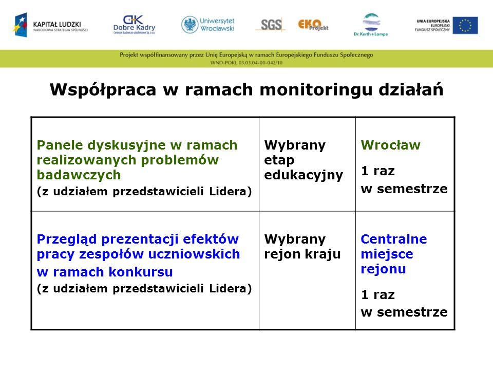 Współpraca w ramach monitoringu działań