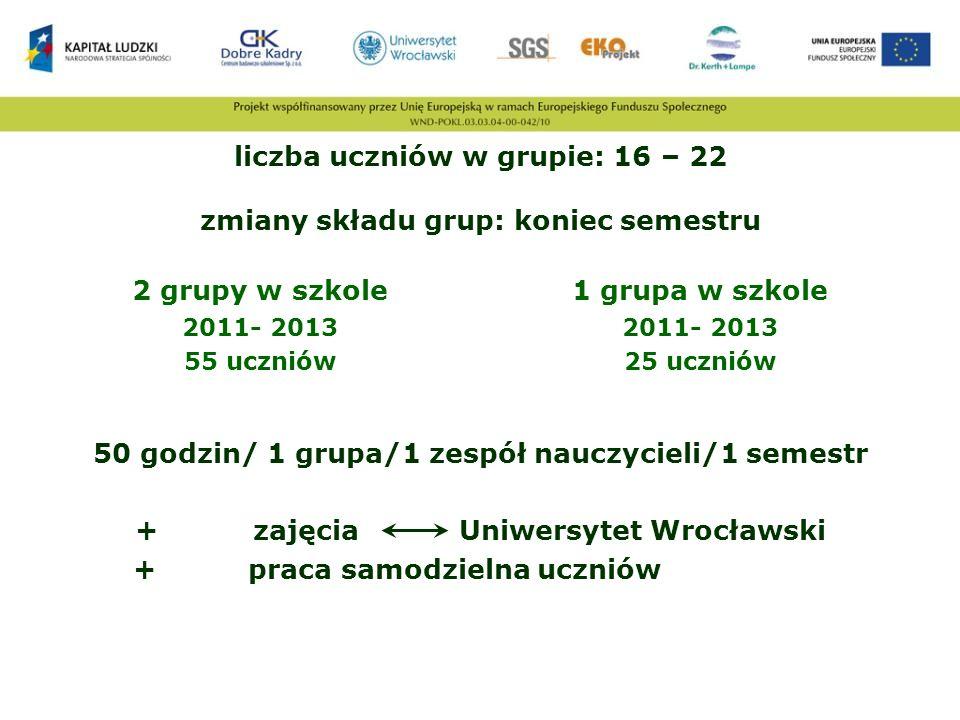 liczba uczniów w grupie: 16 – 22 zmiany składu grup: koniec semestru