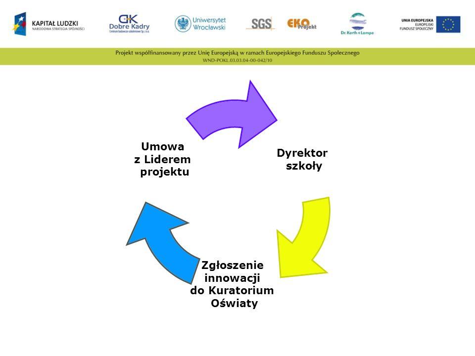 Realizacja zajęć, podejmowanie wszelkich działań w ramach projektu jest jednoznacznie określona poprzez dokumenty prawne.