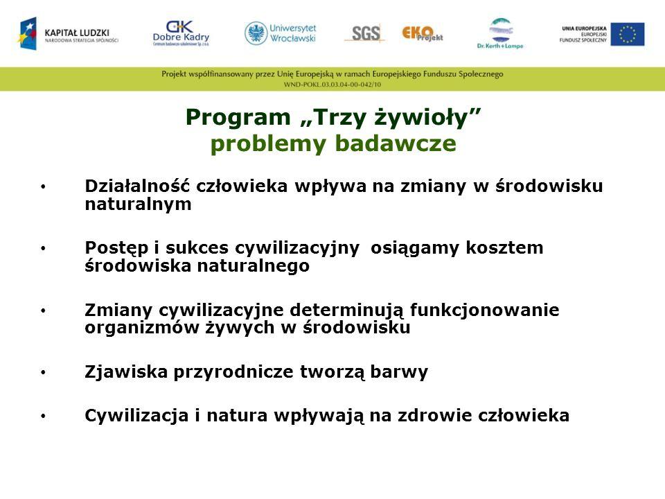 """Program """"Trzy żywioły problemy badawcze"""