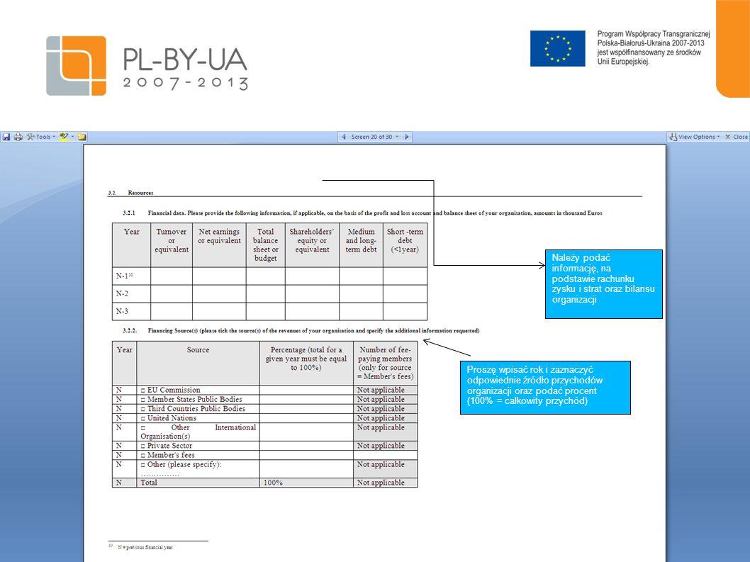 Należy podać informację, na podstawie rachunku zysku i strat oraz bilansu organizacji